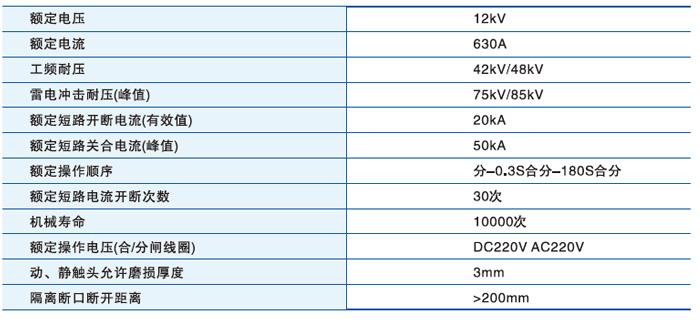 ZW8-12/630-20户外高压真空断路器主要技术参数