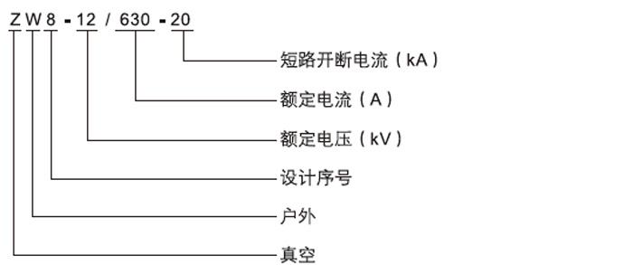 ZW8-12/630-20户外高压真空断路器型号含义